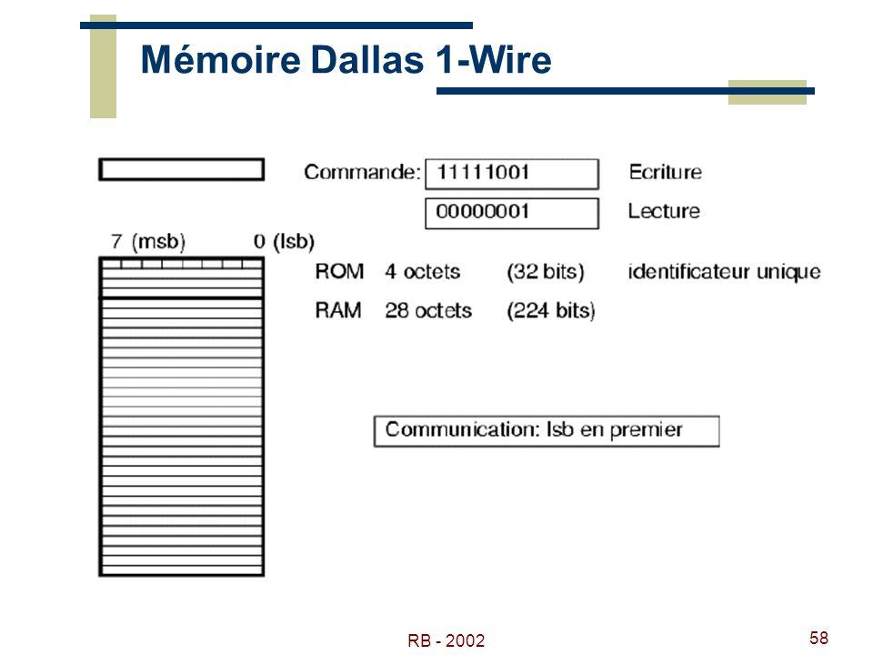 Mémoire Dallas 1-Wire RB - 2002