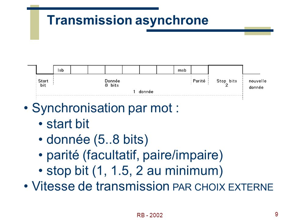 Transmission asynchrone