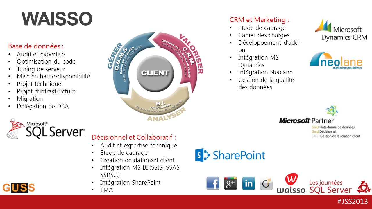 WAISSO CRM et Marketing : Base de données :
