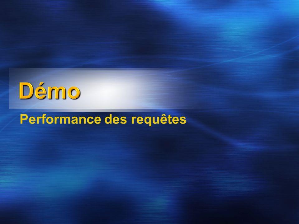 Performance des requêtes