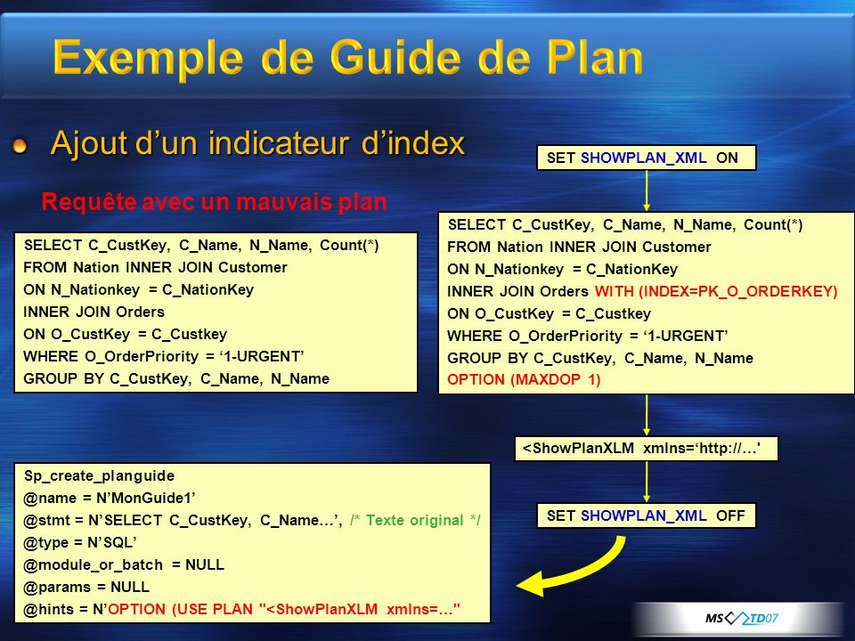 Exemple de Guide de Plan