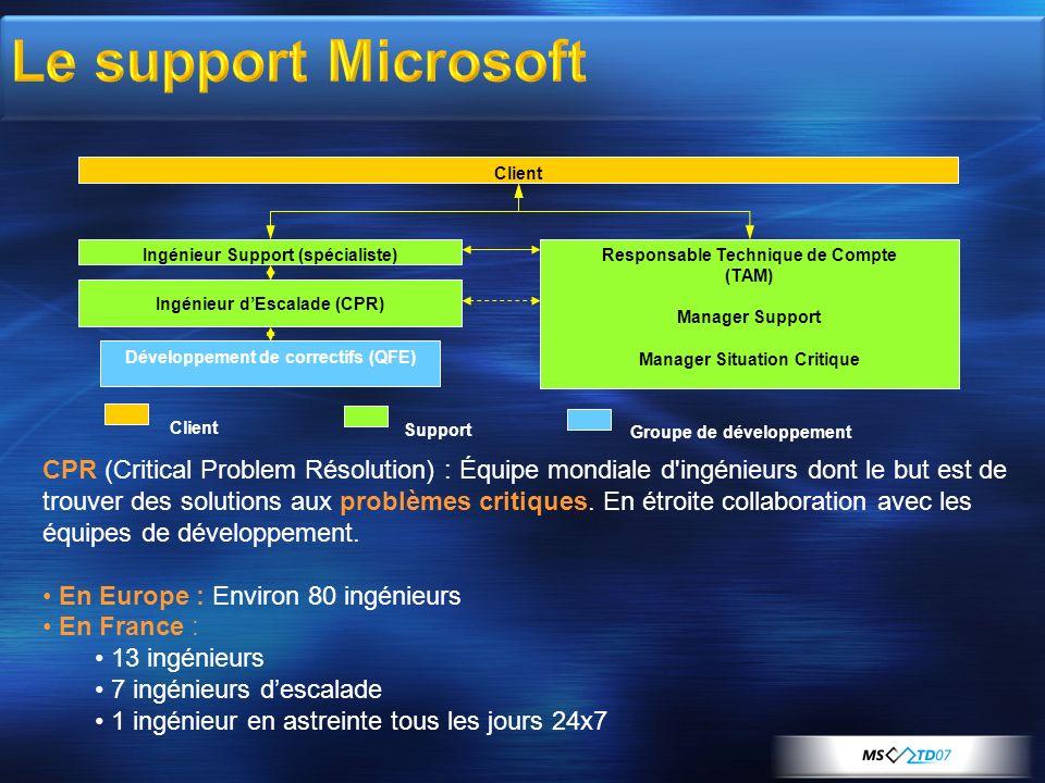 3/30/2017 8:39 AM Le support Microsoft. Client. Ingénieur Support (spécialiste) Responsable Technique de Compte.