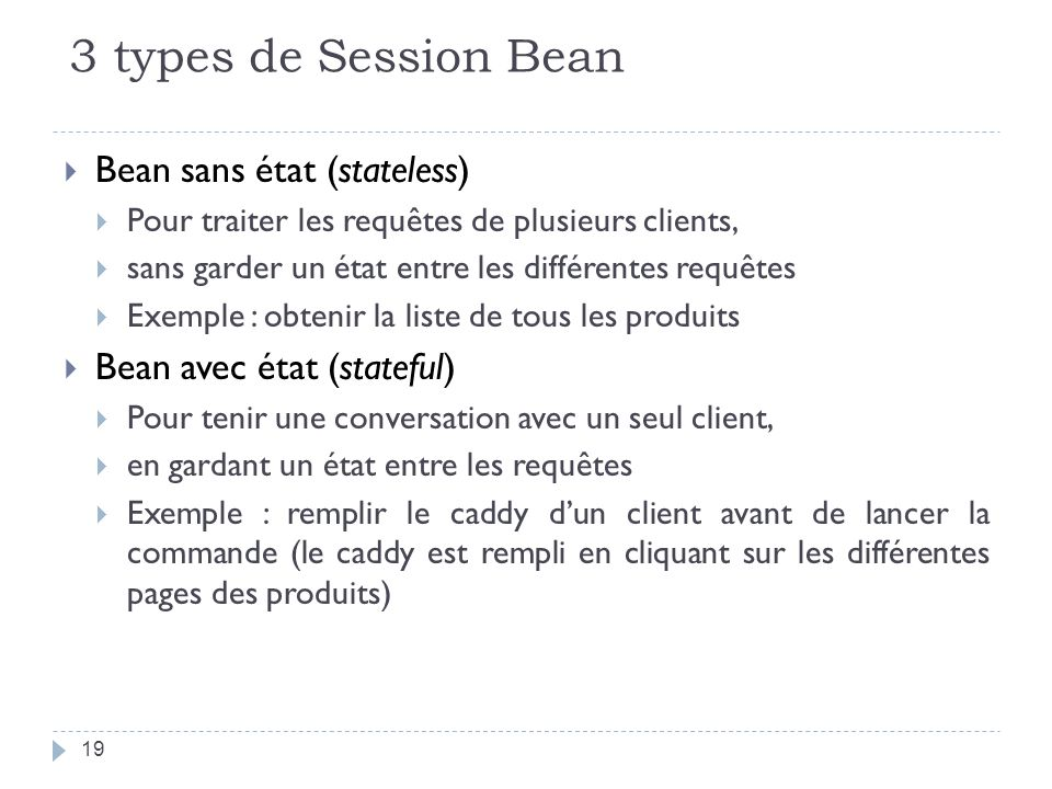 3 types de Session Bean Bean sans état (stateless)