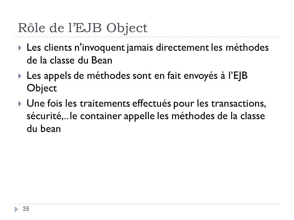 Rôle de l'EJB Object Les clients n invoquent jamais directement les méthodes de la classe du Bean.