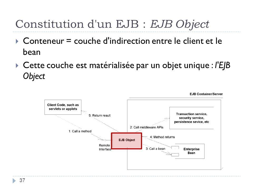 Constitution d un EJB : EJB Object