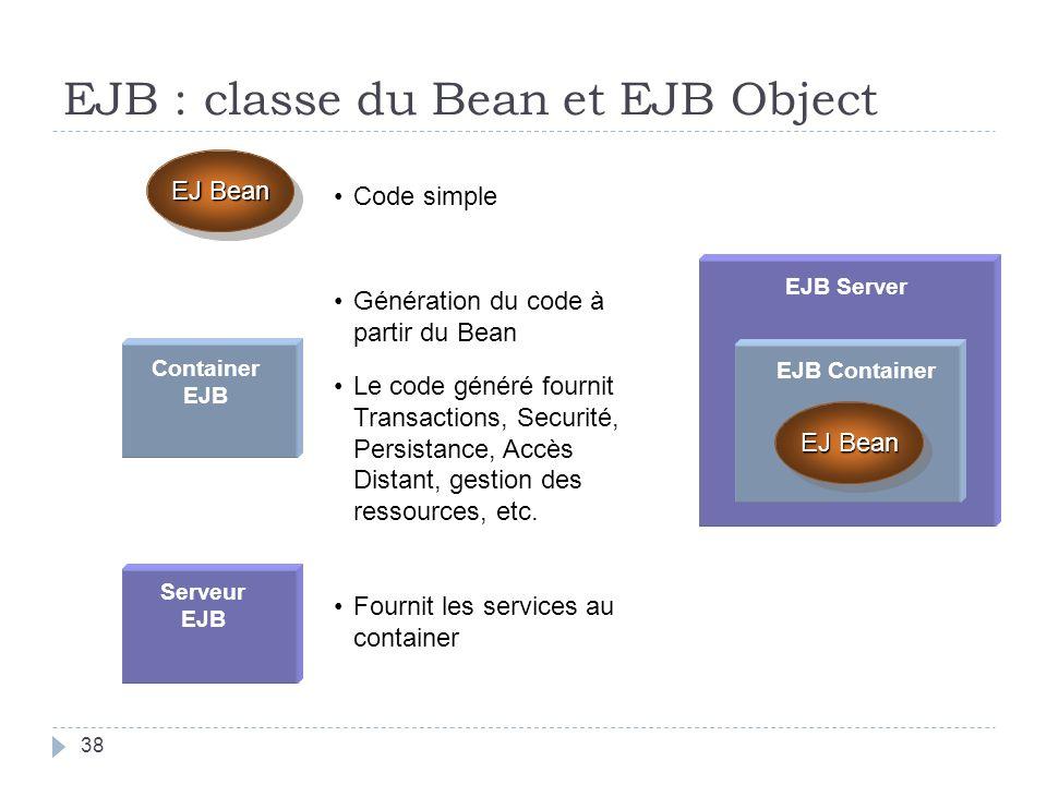 EJB : classe du Bean et EJB Object