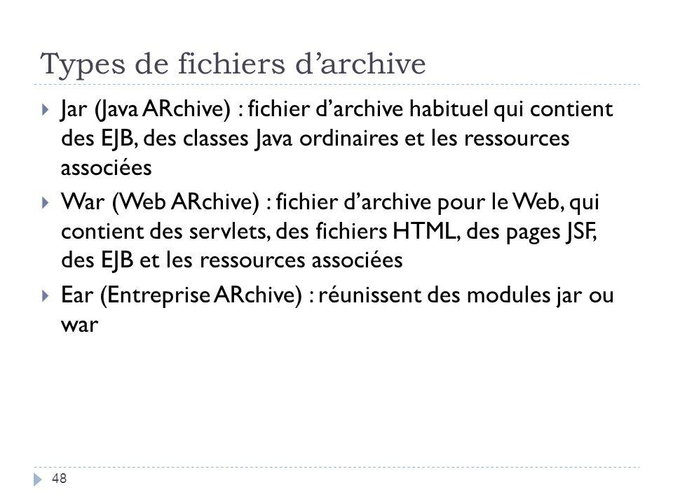 Types de fichiers d'archive
