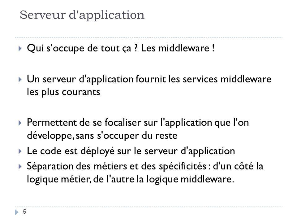 Serveur d application Qui s'occupe de tout ça Les middleware !