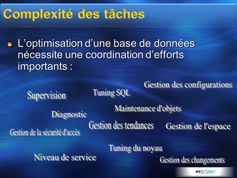 Complexité des tâches L'optimisation d'une base de données nécessite une coordination d'efforts importants :