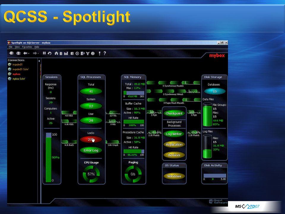 QCSS - Spotlight