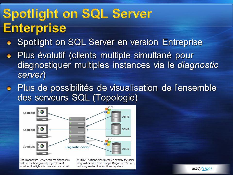 Spotlight on SQL Server Enterprise
