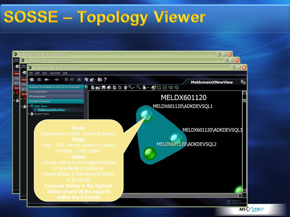 SOSSE – Topology Viewer