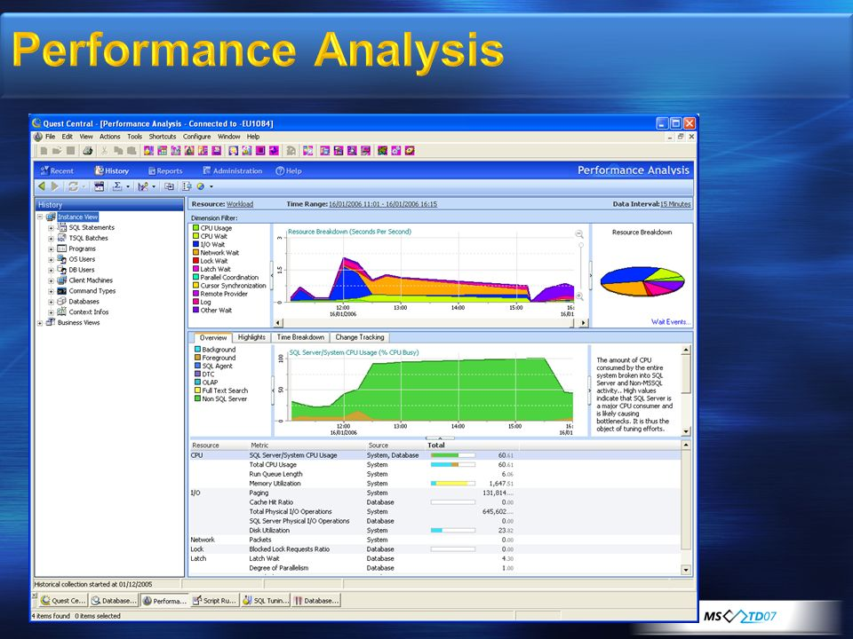 Performance Analysis