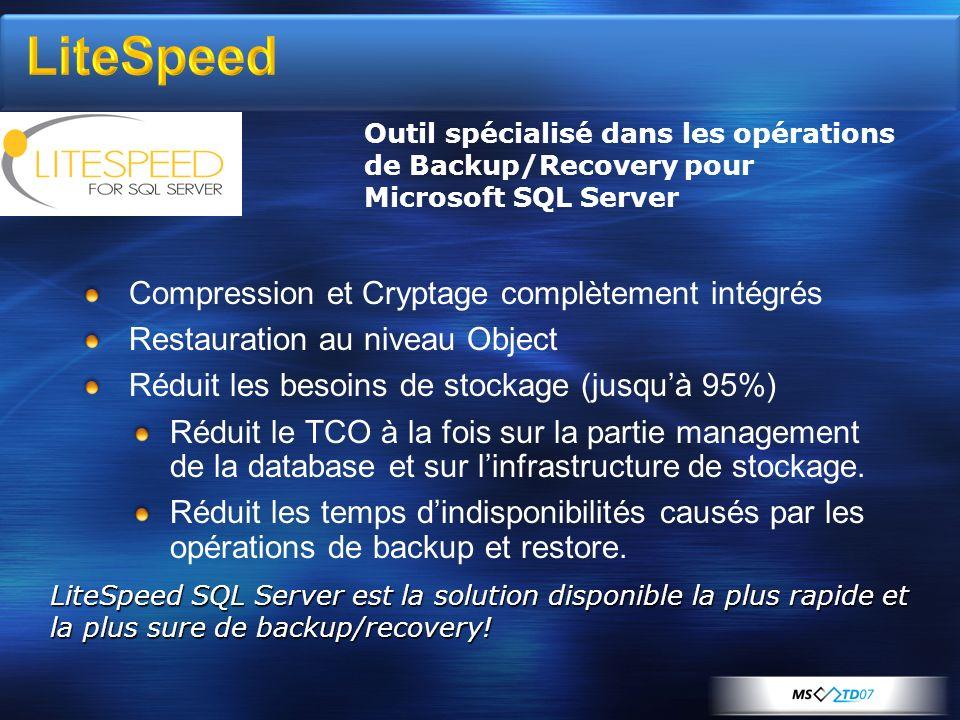 LiteSpeed Compression et Cryptage complètement intégrés