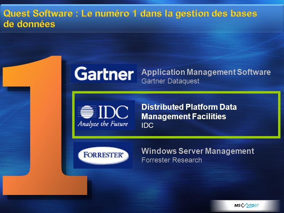 Quest Software : Le numéro 1 dans la gestion des bases de données