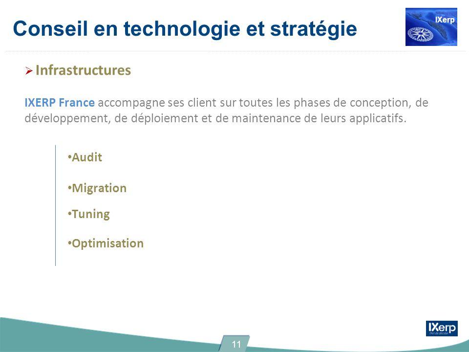 Conseil en technologie et stratégie