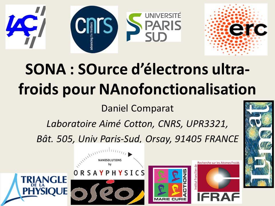 SONA : SOurce d'électrons ultra-froids pour NAnofonctionalisation