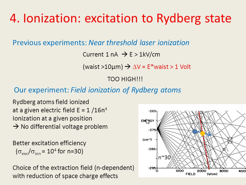 4. Ionization: excitation to Rydberg state