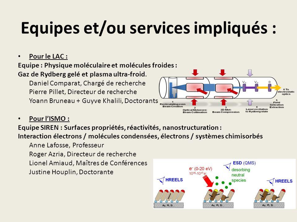 Equipes et/ou services impliqués :