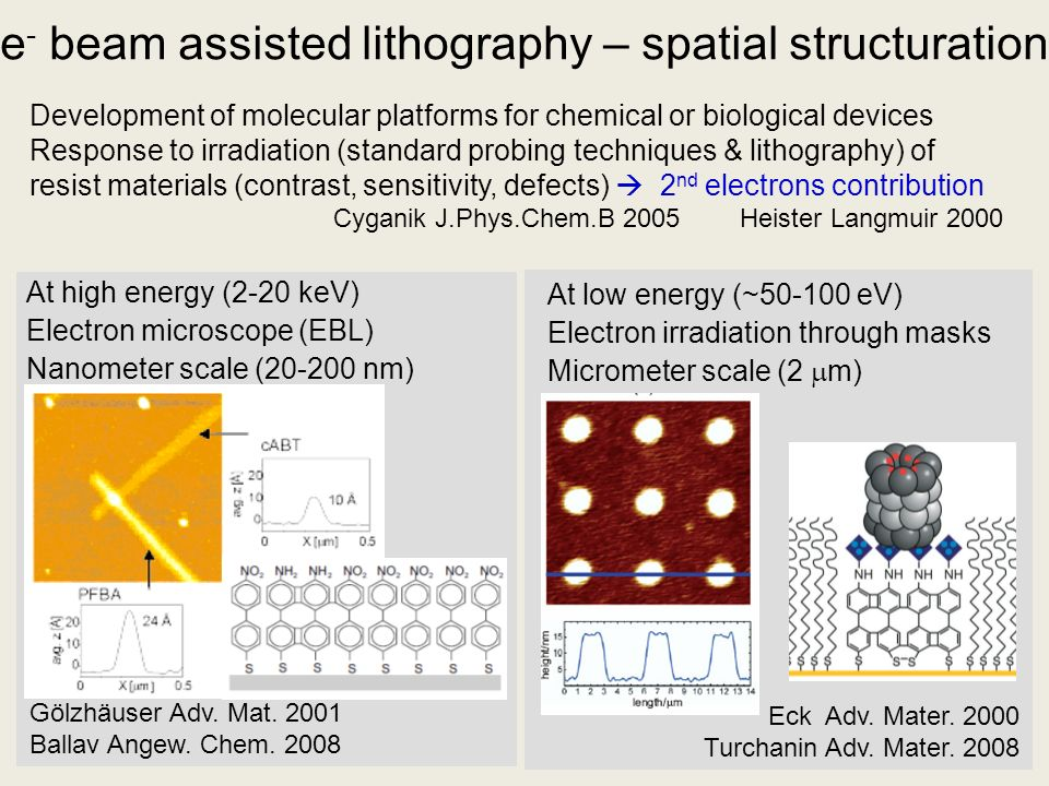 e- beam assisted lithography – spatial structuration