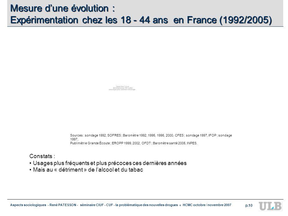 Mesure d'une évolution : Expérimentation chez les 18 - 44 ans en France (1992/2005)
