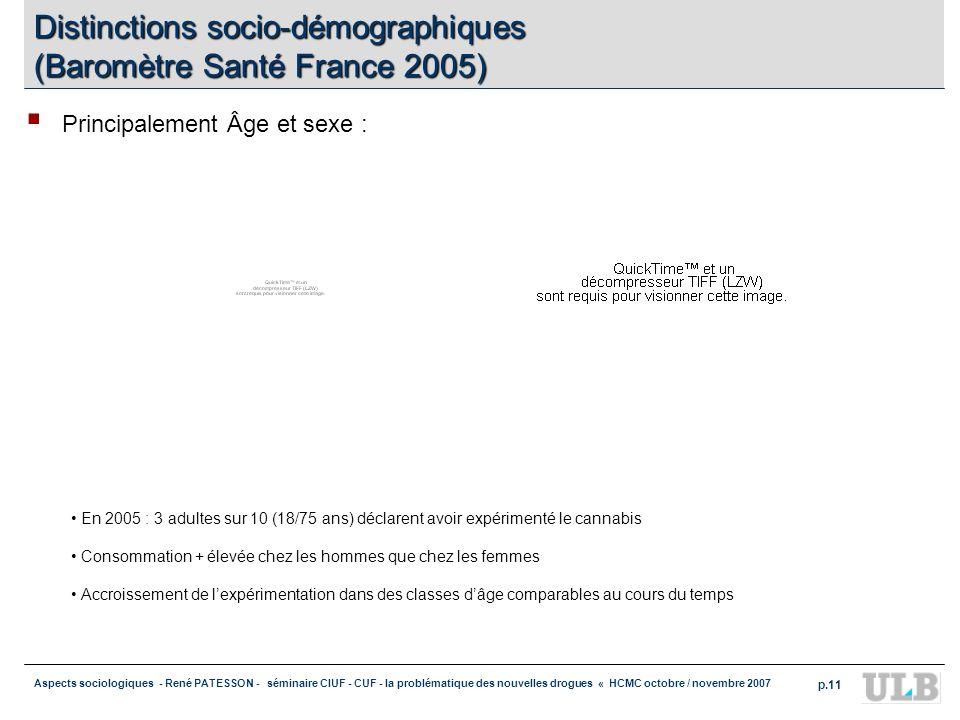 Distinctions socio-démographiques (Baromètre Santé France 2005)