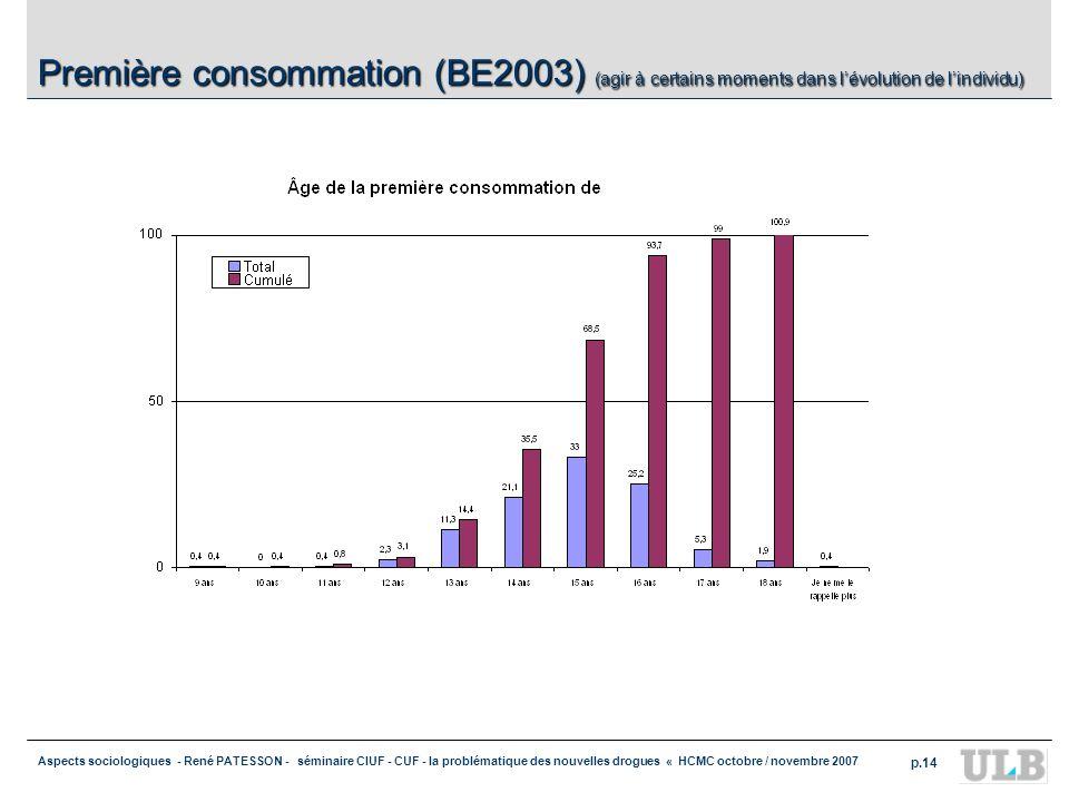 Première consommation (BE2003) (agir à certains moments dans l'évolution de l'individu)