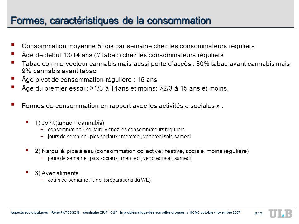 Formes, caractéristiques de la consommation