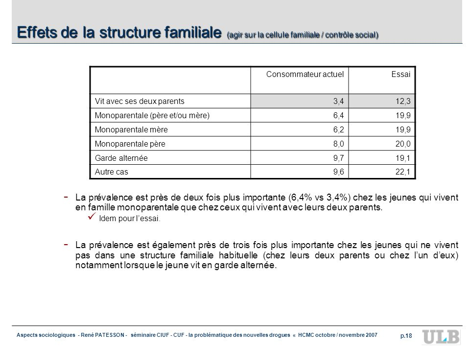 Effets de la structure familiale (agir sur la cellule familiale / contrôle social)