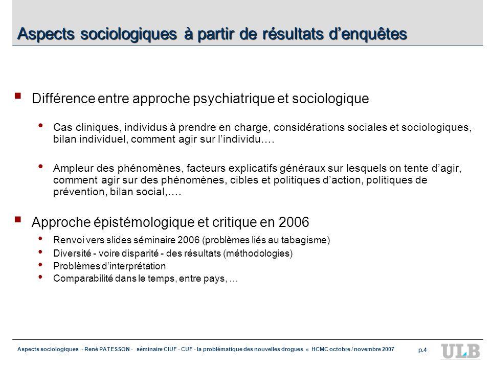 Aspects sociologiques à partir de résultats d'enquêtes
