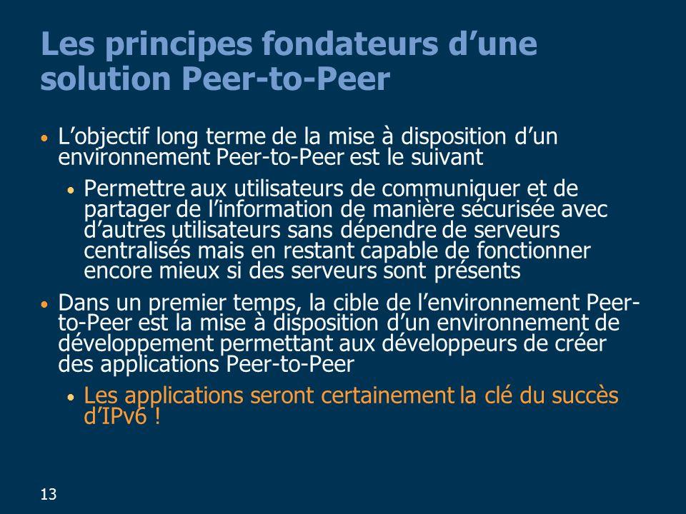 Les principes fondateurs d'une solution Peer-to-Peer