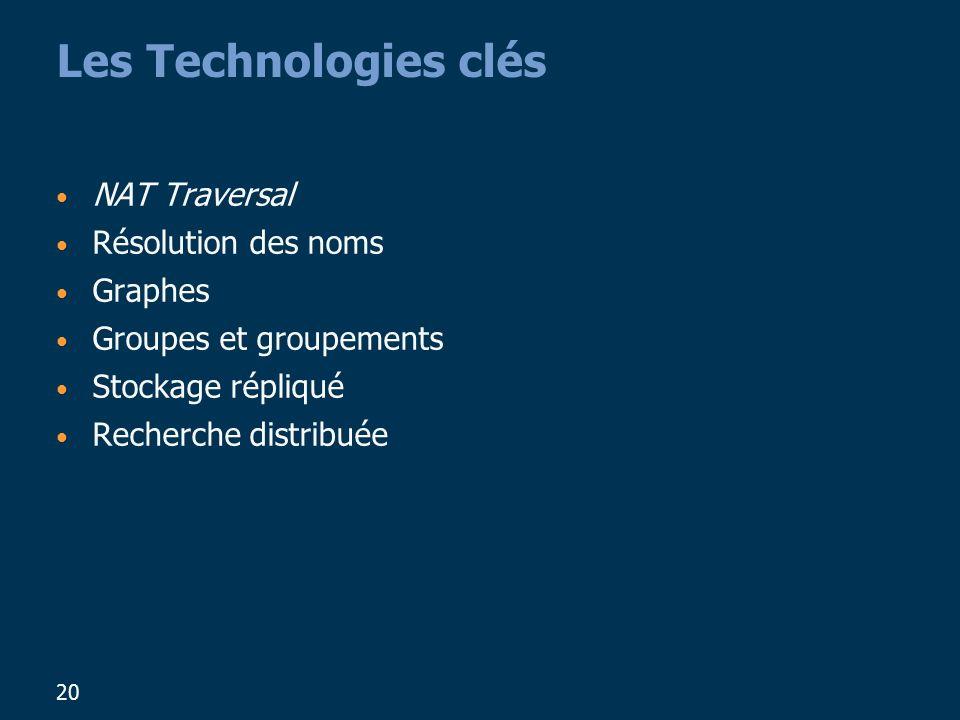 Les Technologies clés NAT Traversal Résolution des noms Graphes