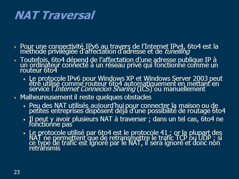 NAT Traversal Pour une connectivité IPv6 au travers de l'Internet IPv4, 6to4 est la méthode privilégiée d'affectation d'adresse et de tunelling.
