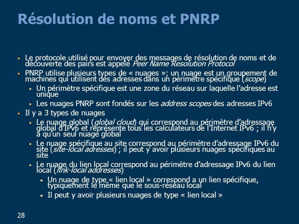 Résolution de noms et PNRP