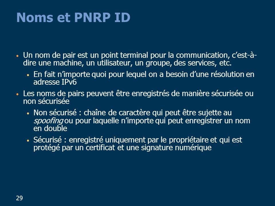 Noms et PNRP ID Un nom de pair est un point terminal pour la communication, c'est-à-dire une machine, un utilisateur, un groupe, des services, etc.