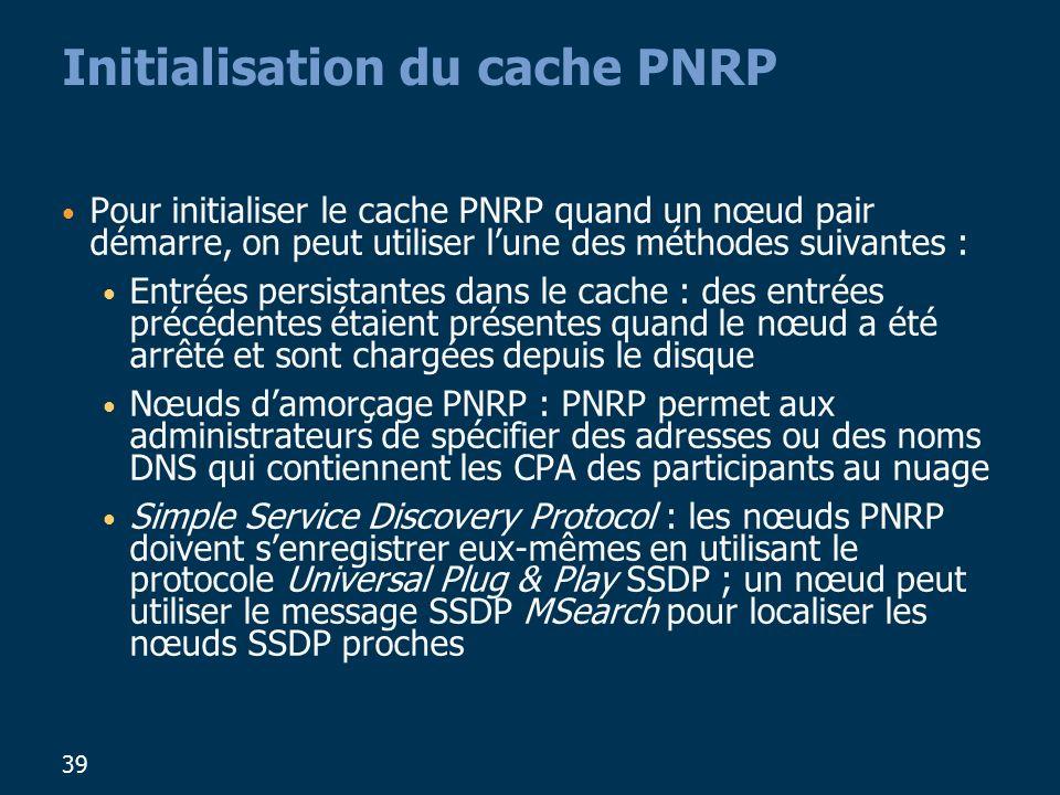 Initialisation du cache PNRP
