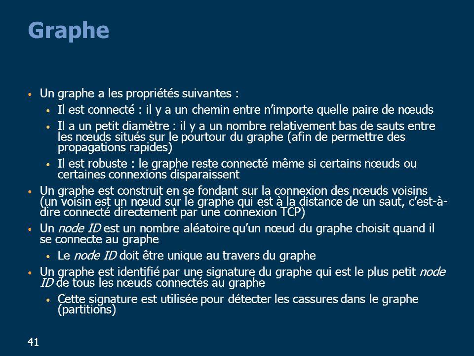 Graphe Un graphe a les propriétés suivantes :