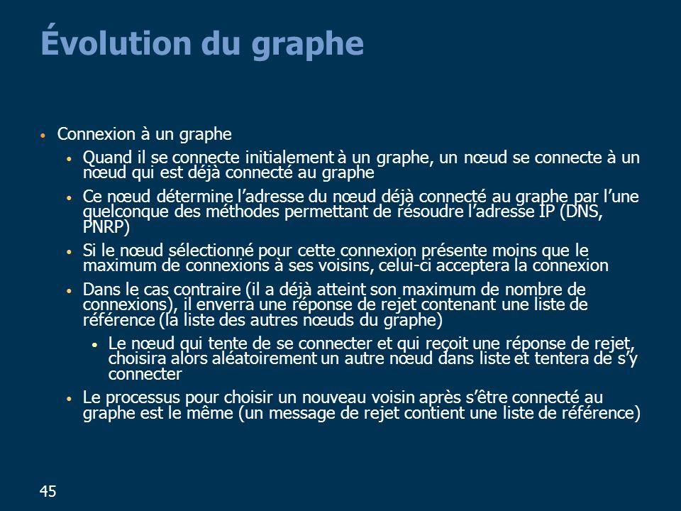 Évolution du graphe Connexion à un graphe