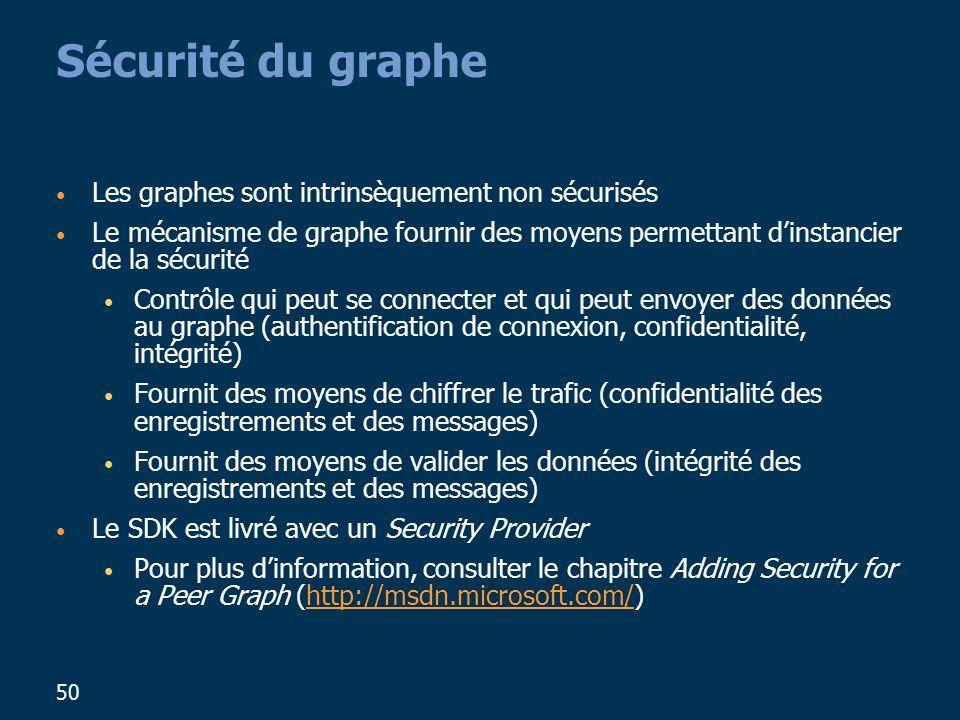 Sécurité du graphe Les graphes sont intrinsèquement non sécurisés