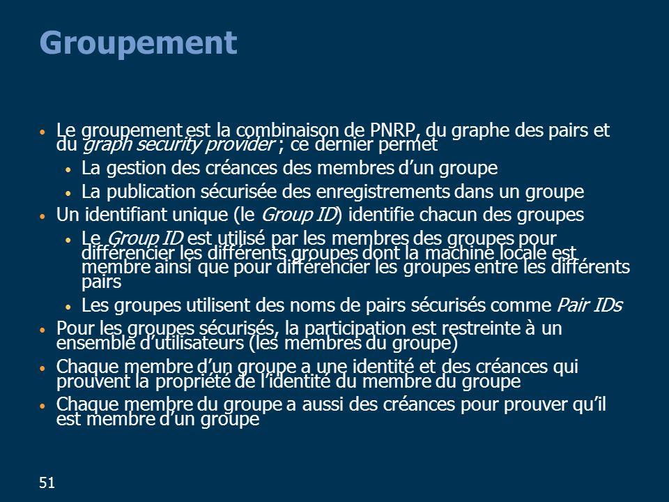 Groupement Le groupement est la combinaison de PNRP, du graphe des pairs et du graph security provider ; ce dernier permet.
