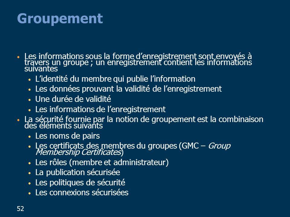 Groupement Les informations sous la forme d'enregistrement sont envoyés à travers un groupe ; un enregistrement contient les informations suivantes.
