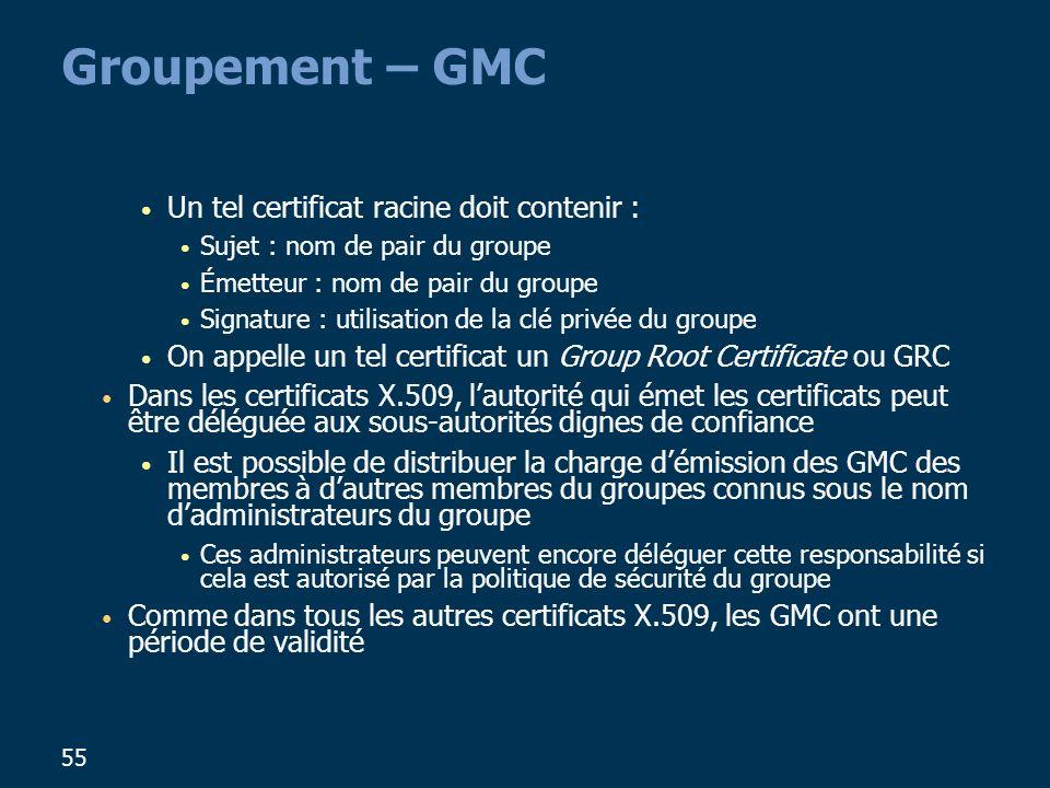 Groupement – GMC Un tel certificat racine doit contenir :