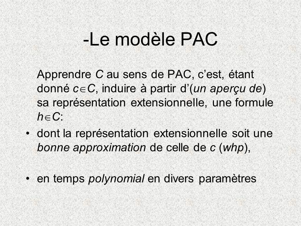 -Le modèle PAC