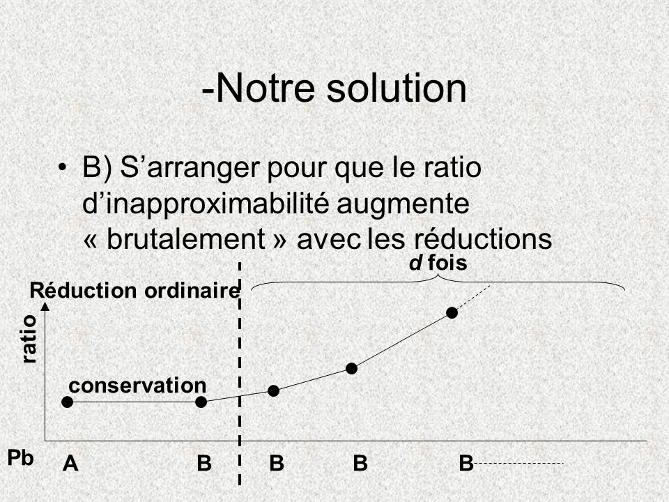 -Notre solution B) S'arranger pour que le ratio d'inapproximabilité augmente « brutalement » avec les réductions.