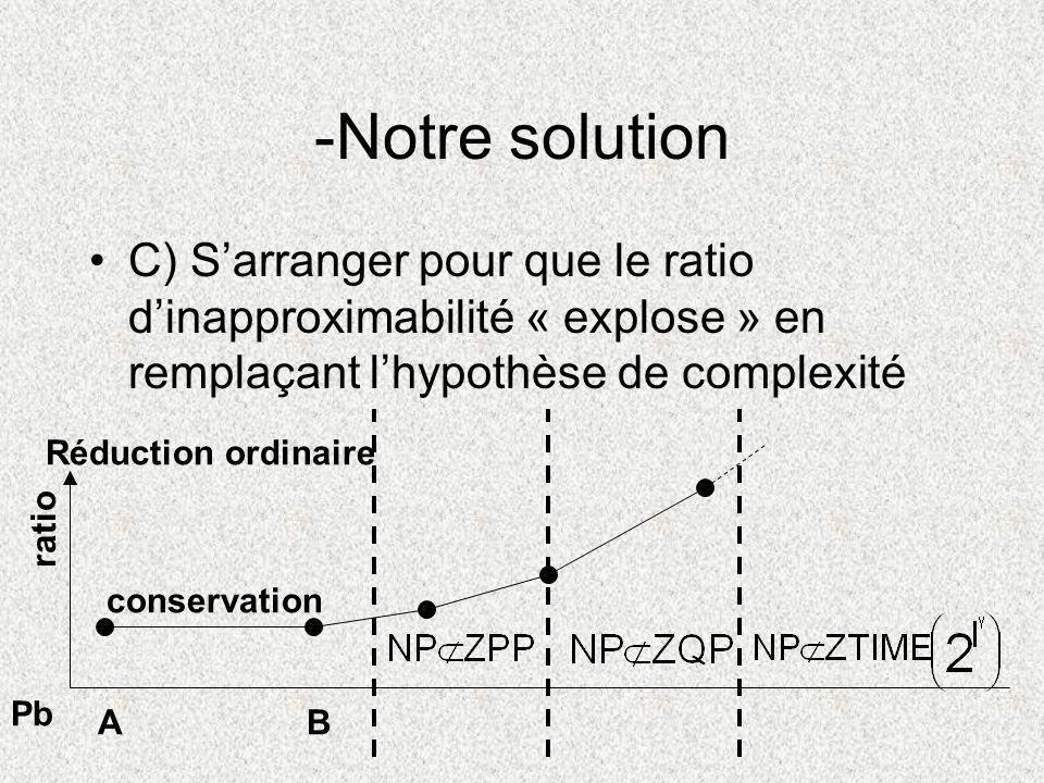 -Notre solution C) S'arranger pour que le ratio d'inapproximabilité « explose » en remplaçant l'hypothèse de complexité.