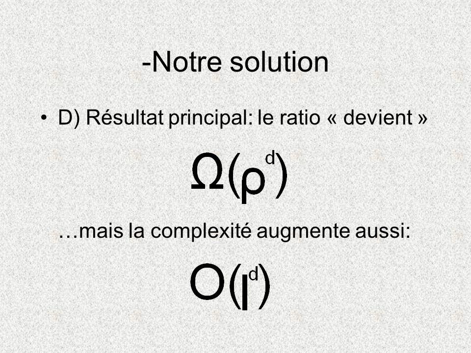 -Notre solution D) Résultat principal: le ratio « devient »