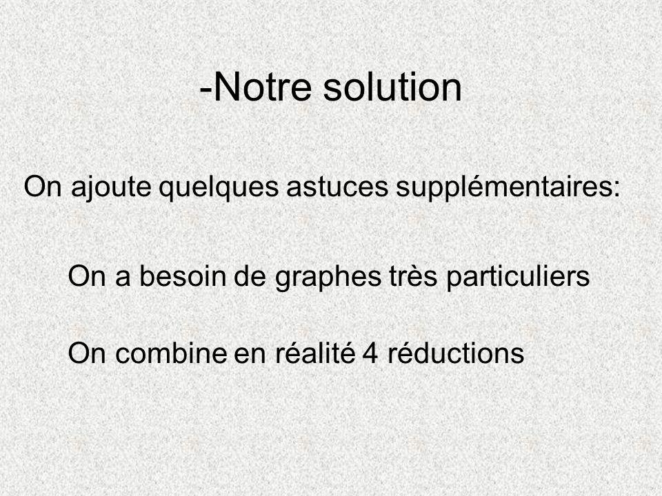 -Notre solution On ajoute quelques astuces supplémentaires:
