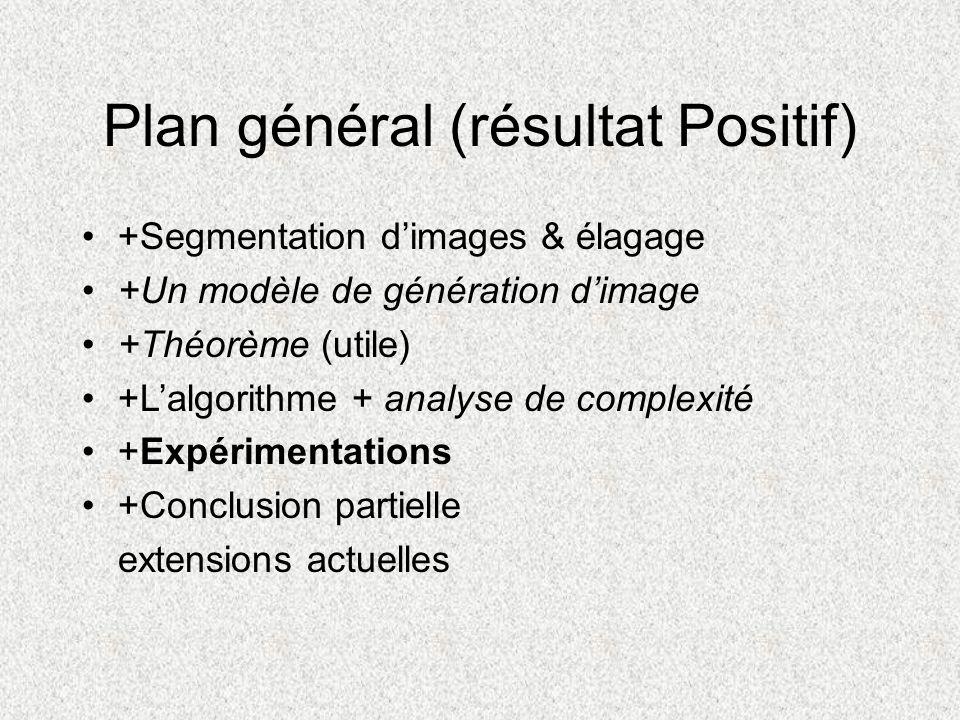 Plan général (résultat Positif)