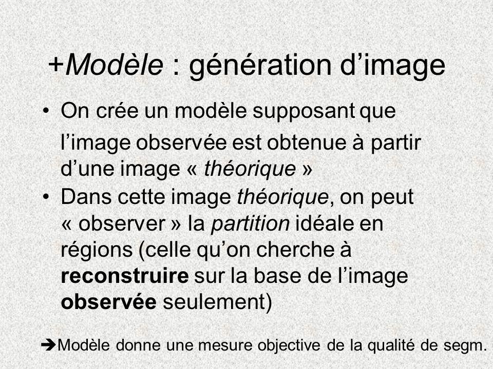 +Modèle : génération d'image