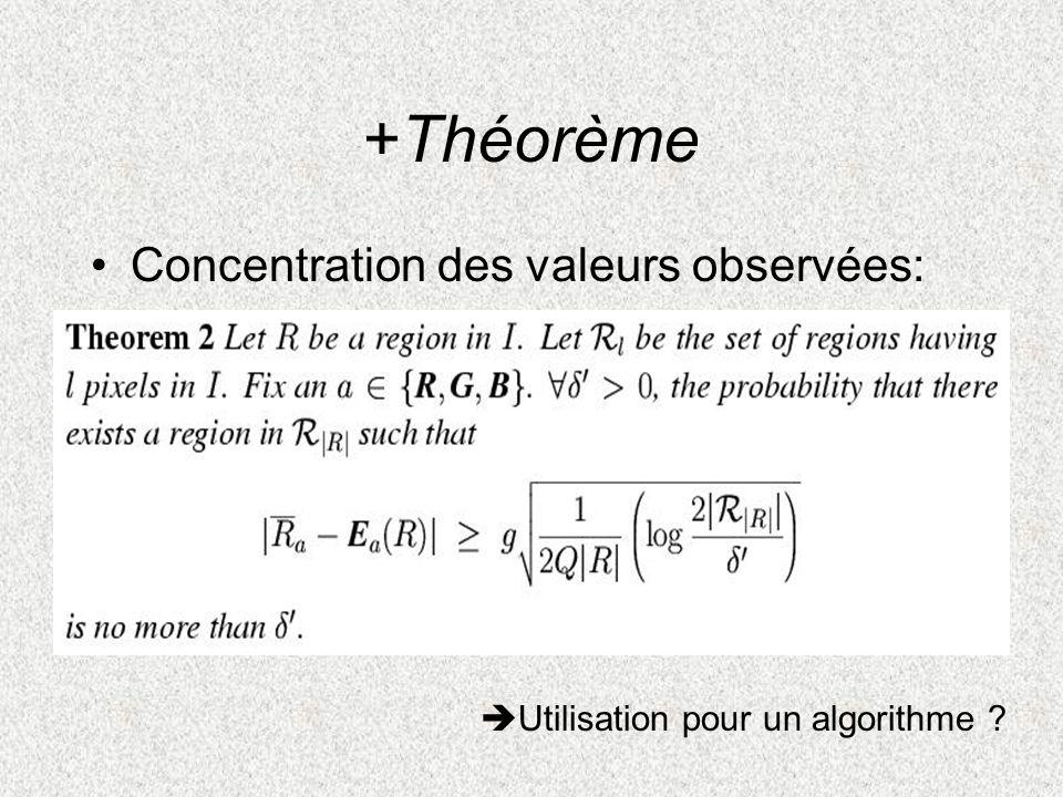 +Théorème Concentration des valeurs observées: